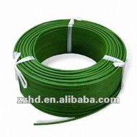 types of home building electric wire supply from china