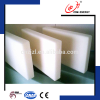 RESOUR Fireproof And Insulation PU Sandwich Panel / Cold Room Panel
