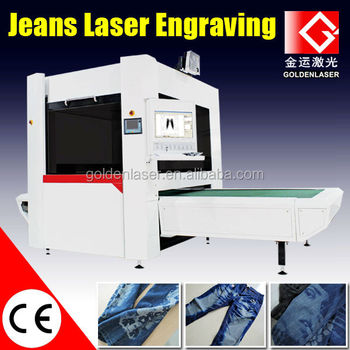 Galvo Laser for Denim Processing / Jeans washing whisker processing Machine