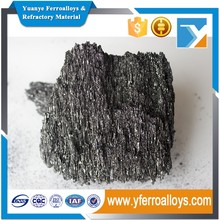 green silicon carbide lump with sample work experience certificate