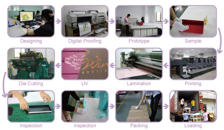 customzied printing owner's instruction manual user's guide from China guangzhou