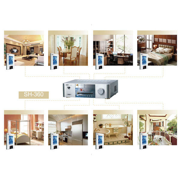 sound systems home 8 output ,CD/DVD, MP3, SD ,FM/AM.USB