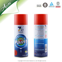 Car Aerosol Spray Paint