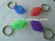 UV Led keychain lights-Currency Detection