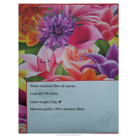 Polyester printing canvas Painting Use and Painting Canva Type canvas