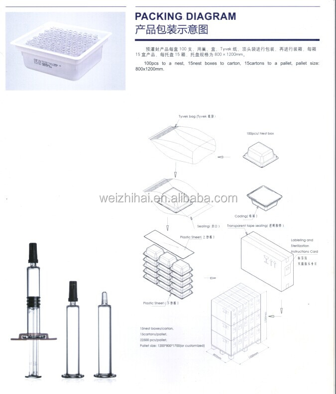 China Supplier Medicine Injection Container 3ml Luer lock Glass Prefilled Syringes