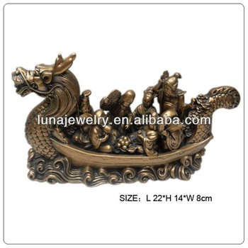 Seven Gods of Good Fortune on Treasure Boat