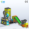 Electric Cable Recycling Line