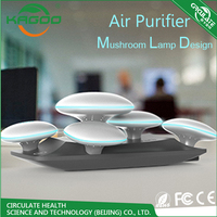New Mushroom Lamp Design Air Quality Pollution Monitor 7 Changeable Rainbow Color Air Purifier Home