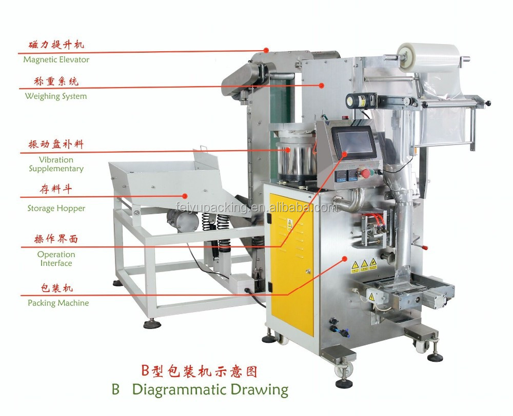 Factory supply counting packing machine for hardware