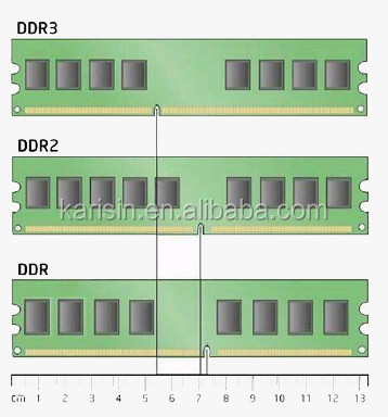 Best price sdram ddr3 4gb 1066 1333 1600 memory module