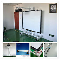 Portable interactive whiteboard with multi-touch writing
