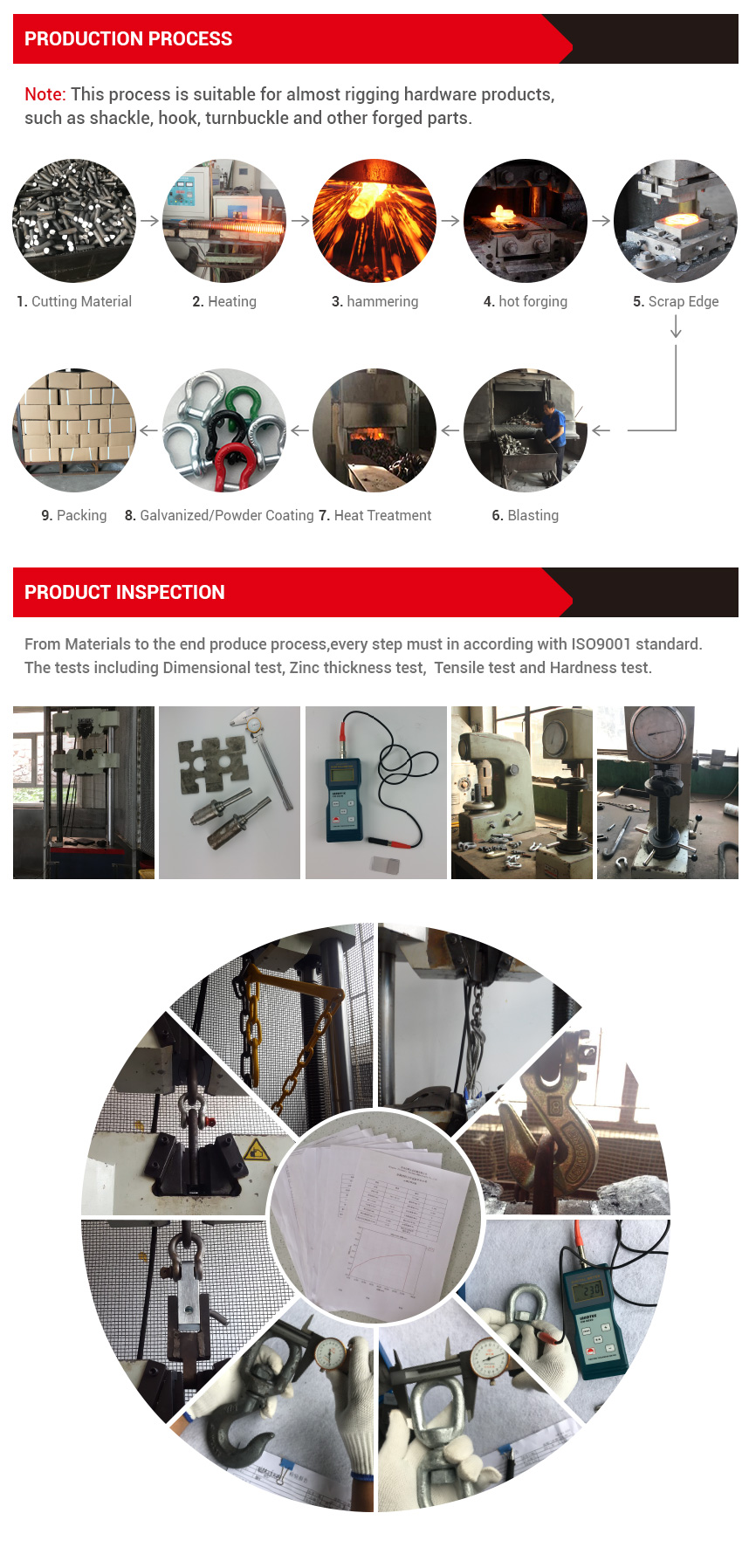 Good Feedback Forged Pole Line Fitting Socket Ball Clevis