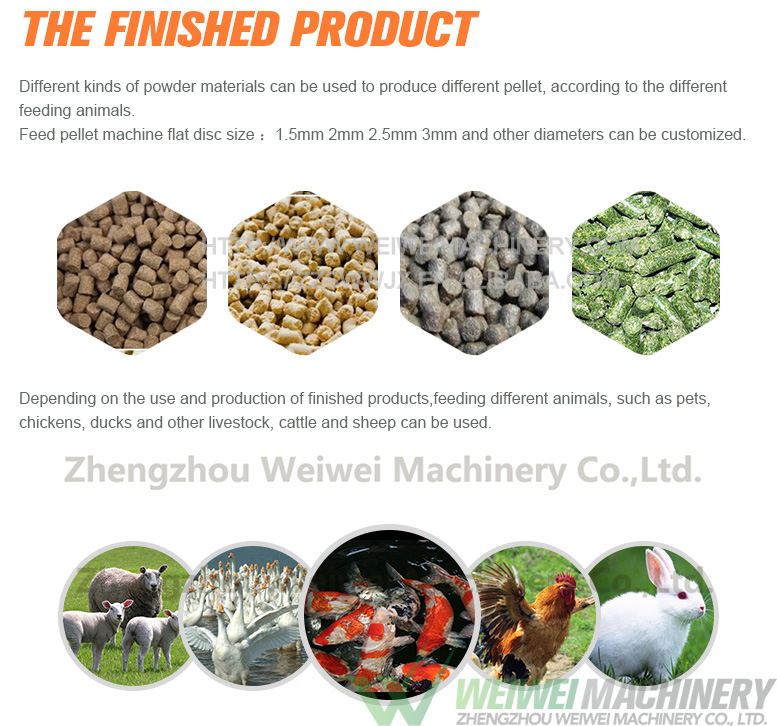 Weiwei machine poultry feed meaning machine granulator machine