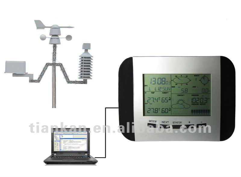 WS-1041 Professional Solar Weather Station with PC Software