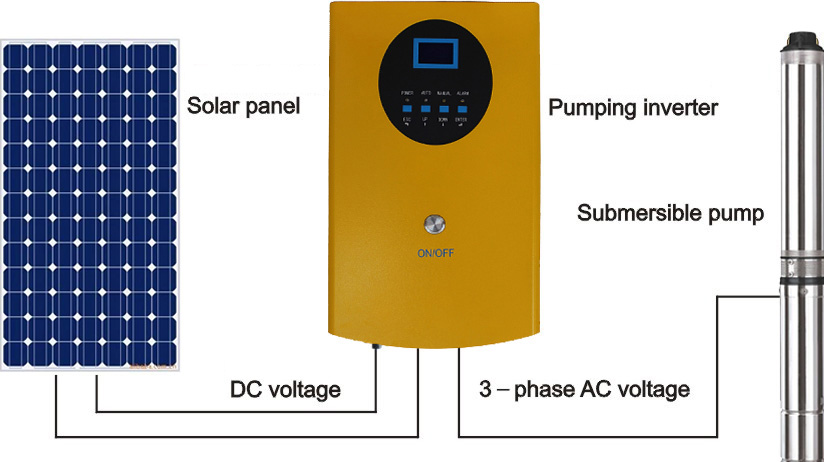 SETEC Solar pump inverter for irrigation system