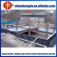 reusable formwork net panels