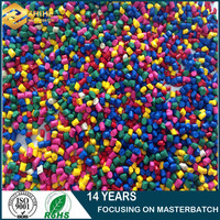Bright color plastic masterbatch for coffee machine