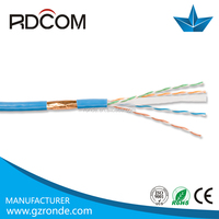 ul2854 spiral shielded cable network cat 8 cable