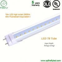 North America market UL/DLC Listed t8 led red tube animals japanese tube japan tube 5 years warranty