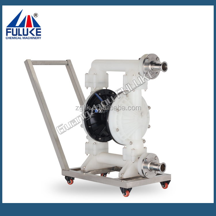 Guangzhou Delivery discharge cam rotor lobe pump for cosmetics chemical Pharmaceutical