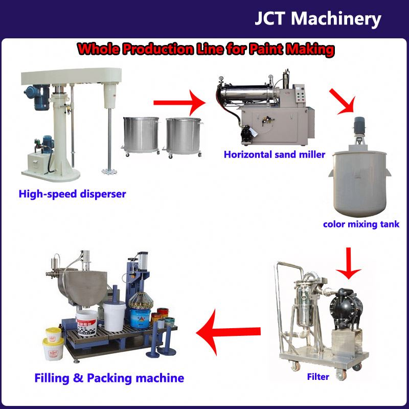 JCT plastic paint container mould production line and making machines