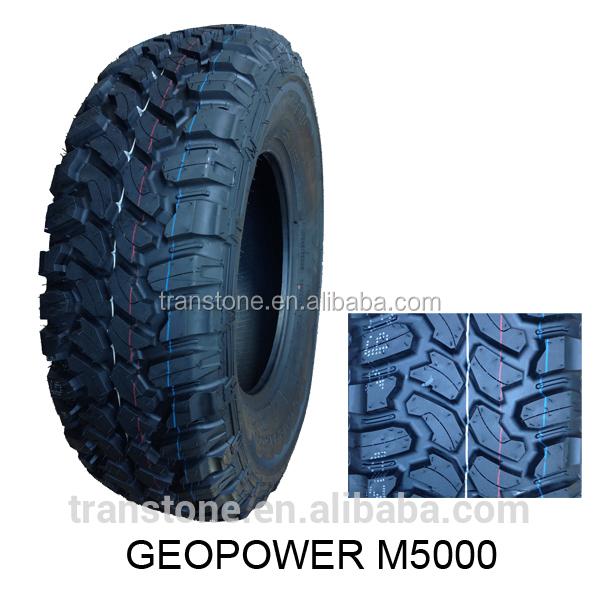 distributeurs canada pneus de voiture directe acheter chine gros des pneus usag s pneus id de. Black Bedroom Furniture Sets. Home Design Ideas