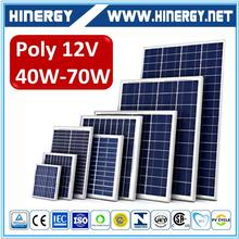pvt hybrid solar panel 45watt solar panel 380v solar panel mounting aluminum rail made in China