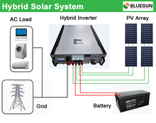 Bluesun High quality 2kw converseness solar systems
