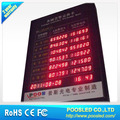 led digital currency exchange rate board \ led foreign currency rate board for indoor \ small led bank currency rate board