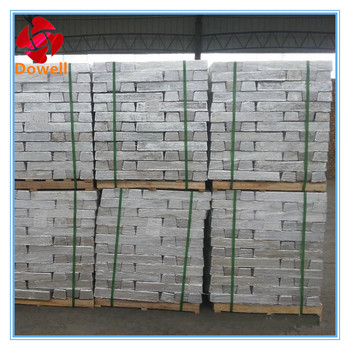 2017 Henan factory magnesium alloy ignot manufacturer
