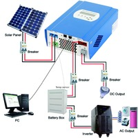 Home use cheap 1-6KW on-grid and off-grid pv 3000 watt solar panel
