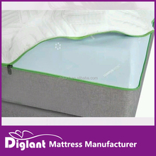 Diglant Mattress New Flex Hybrid Supreme Queen Mattress Cover (top Only)