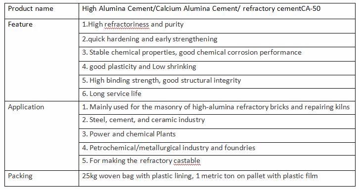 Jinding High Alumina White Rotary Kiln Bauxite Refractory