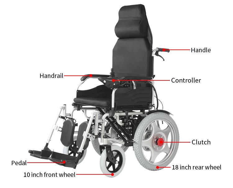 Products Analysis  sc 1 st  Alibaba & Lightweight Folding Electric Quadriplegic Wheelchair - Buy ...