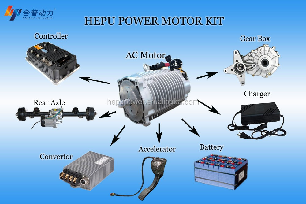 HPQ10 9622W High efficient electric motorelectric car motor