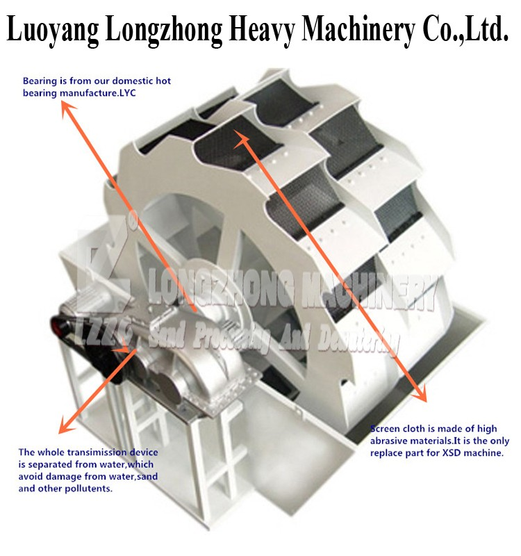 China high efficiency screw glass multi function sand washing machine