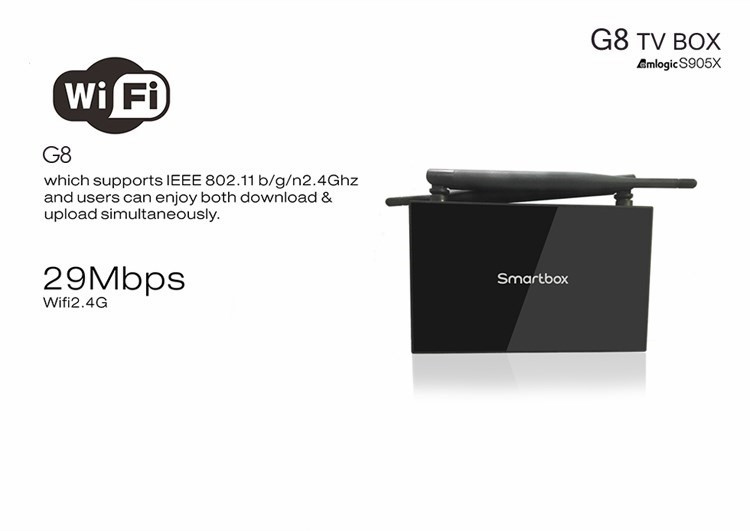 NEW Arrival G8 S905X 2gb 16gb Android 6.0 tv box dual WiFi 4k video set top box with LED display 4g dongle