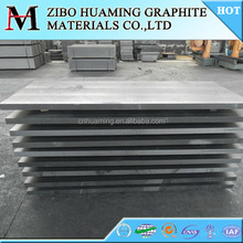 graphite anode plate electrolysis
