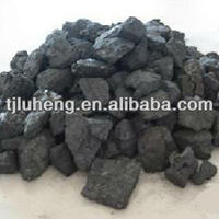 85 Carbon Content Metallurgical Coke Met