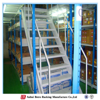 China supplier CE ikea scaffali metallo whalen step beam 5 tier shelf lee rowan wire shelving