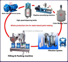 High efficiency production line of print ink making machine