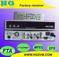 Internet sharing nfusion nova dvb satellite receiver support CCcam NEWCS