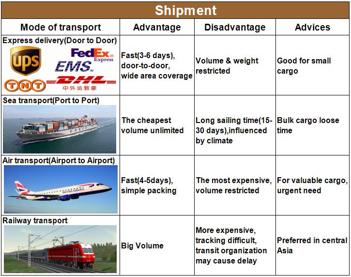 advantages and disadvantages modes of transport
