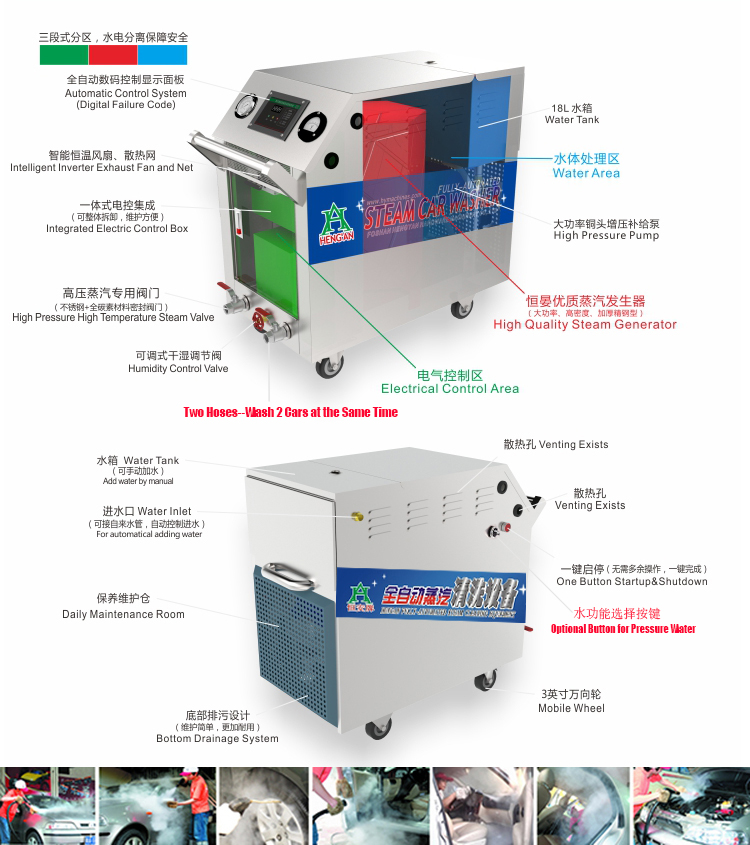 HF2090 Multi Functional Steam Car Washer with Pressure Water