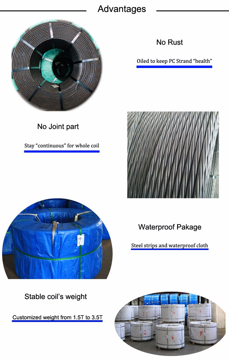 1*7 wire prestressed concrete strand with low relaxation