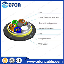 EFON ADSS 150M Span Fiber Optic Cable From Factory