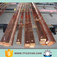good price copper sheet for roof