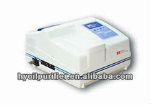 F96Pro Lab On-line/off-line High Speed Fluorescence Spectrophotometer