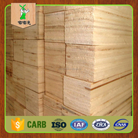 China supplier poplar lvl for pallet packing
